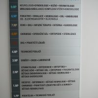 Modulový orientační systém, bílá tabulka s černými texty a barevným značením podlaží, nahoře modrý nápis POLIKLINIKA BUDĚJOVICKÁ, připevněno na bílé zdi