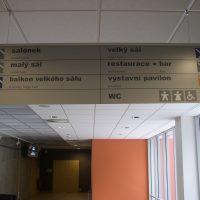 Závěsný orientační panel přimontovaný na strop chodby, samolepicí folie s navigačními nápisy, šipkami a piktogramy toalet